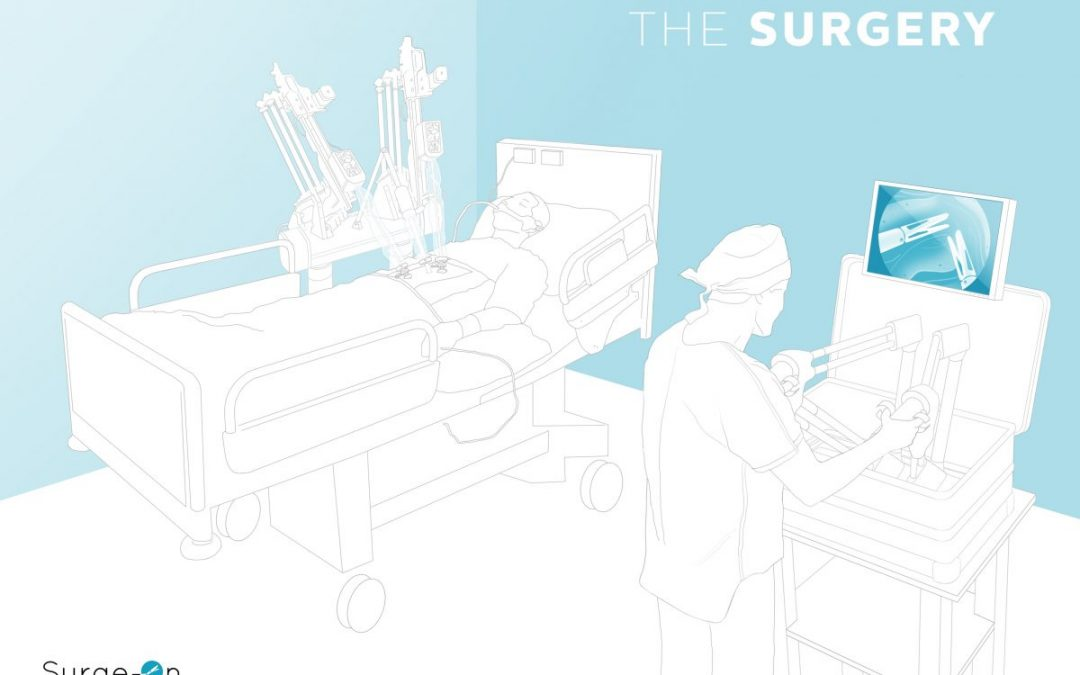 PoLaRS kick-off –The new era of surgical robots is near