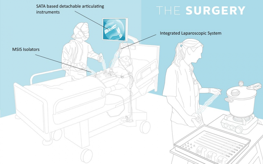 Surge-on Medical's technology in winning research grant for Delft University of Technology